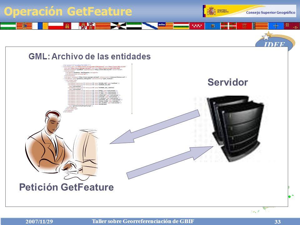 GML: Archivo de las entidades