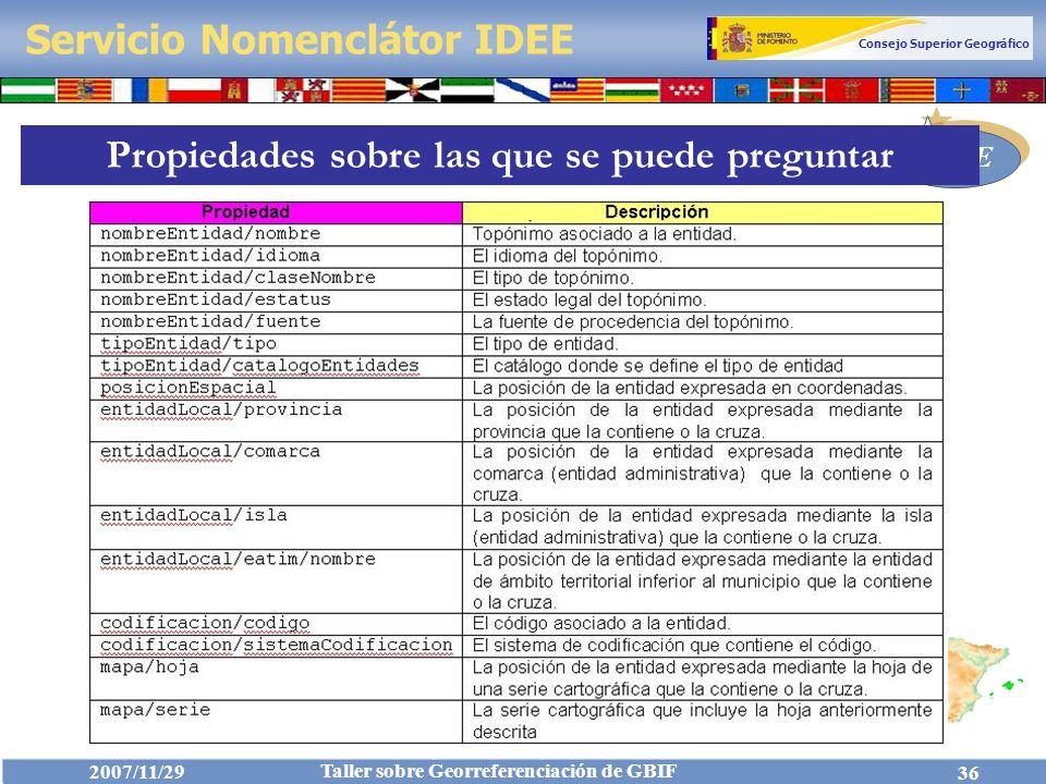 Servicio Nomenclátor IDEE