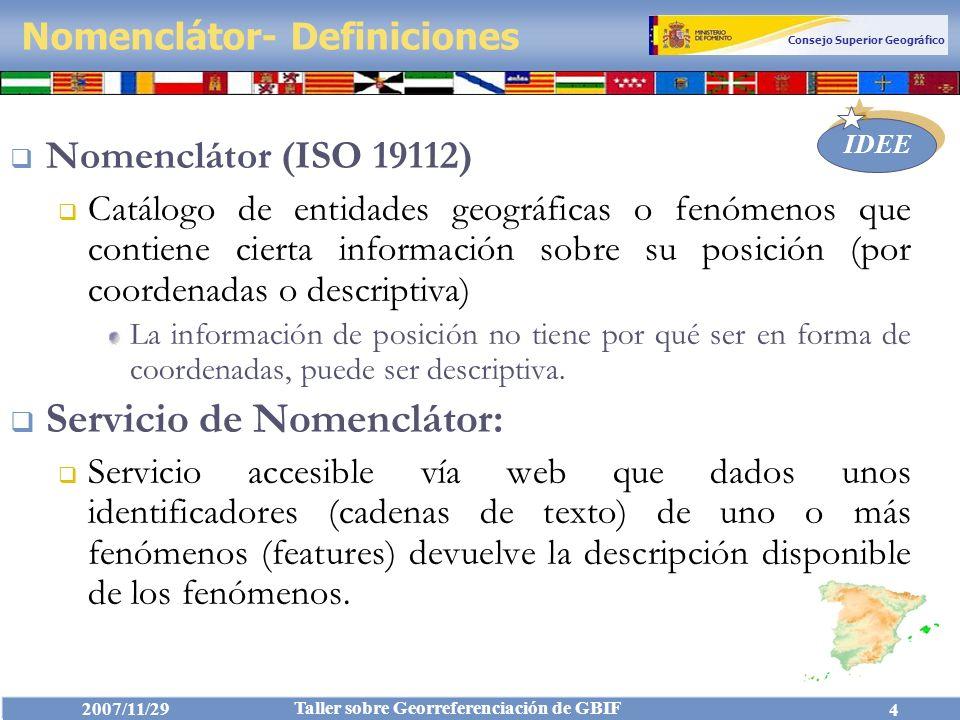 Nomenclátor- Definiciones