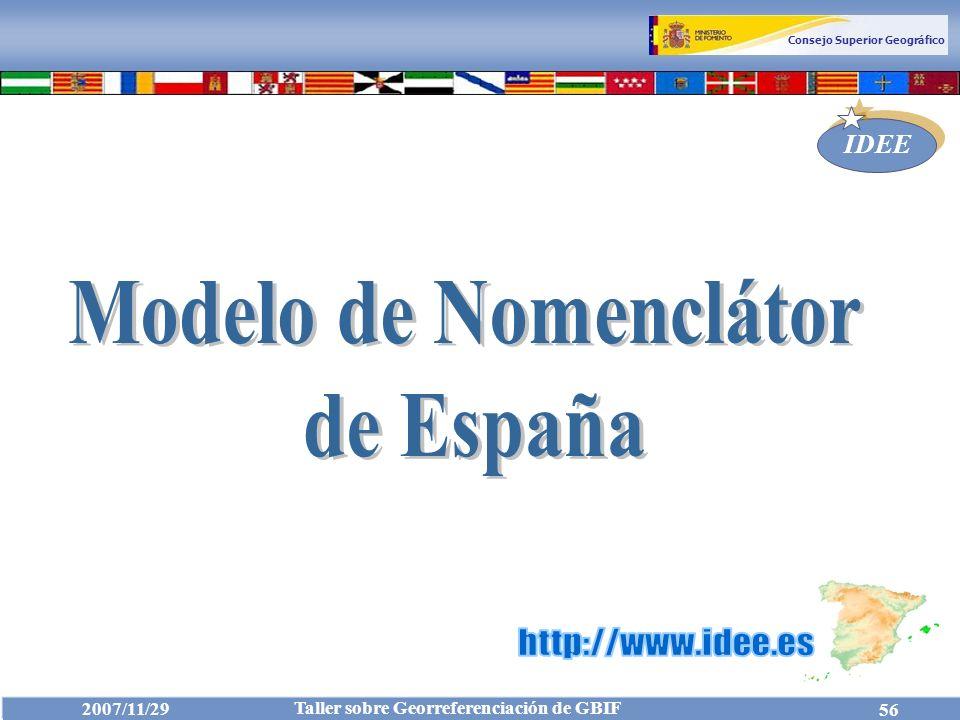 Modelo de Nomenclátor de España http://www.idee.es