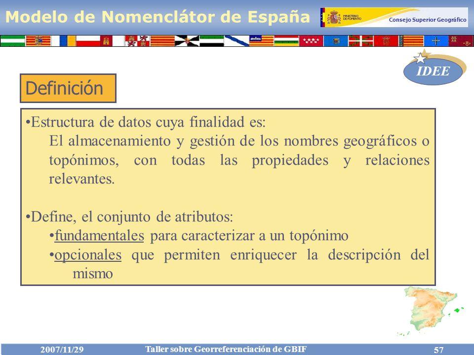 Definición Modelo de Nomenclátor de España