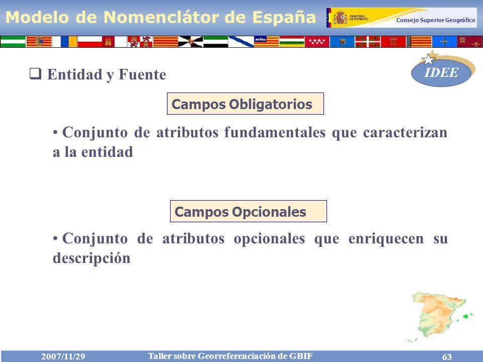 Modelo de Nomenclátor de España