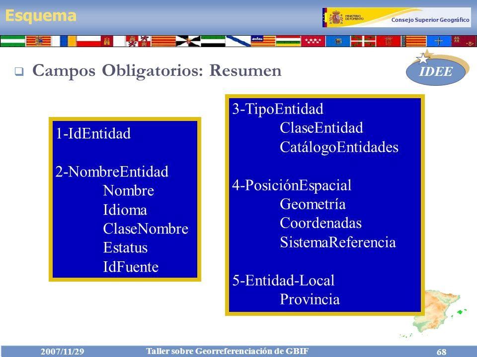 Campos Obligatorios: Resumen