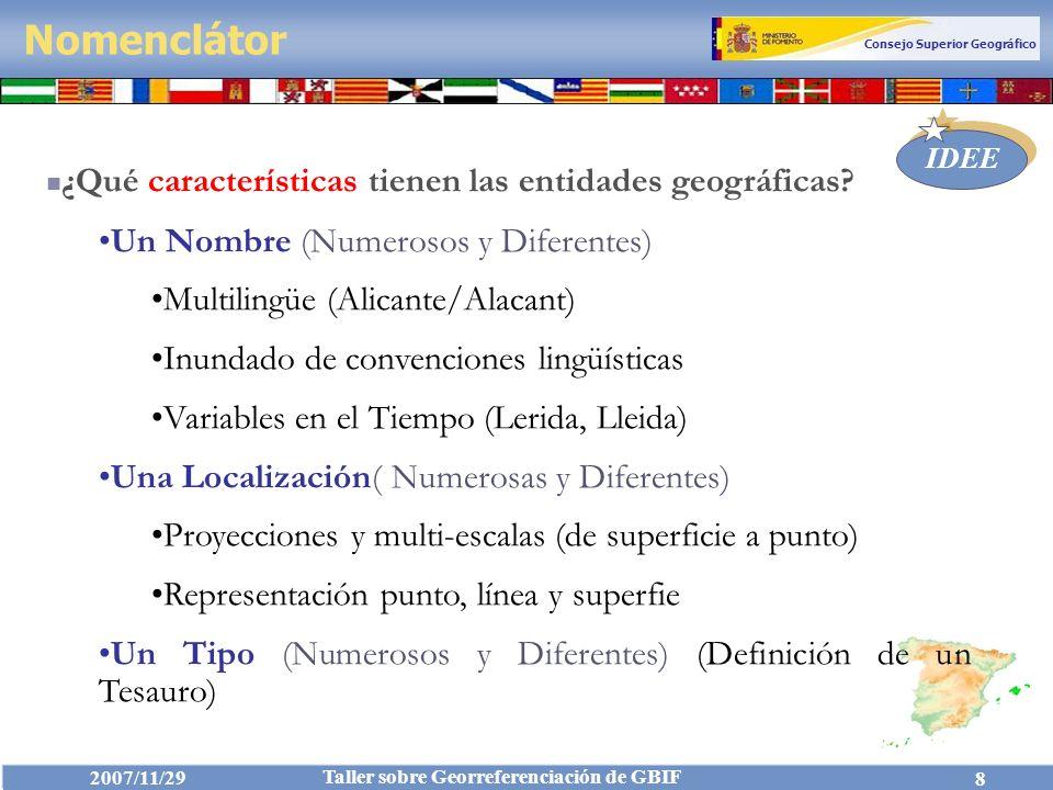 Nomenclátor ¿Qué características tienen las entidades geográficas Un Nombre (Numerosos y Diferentes)