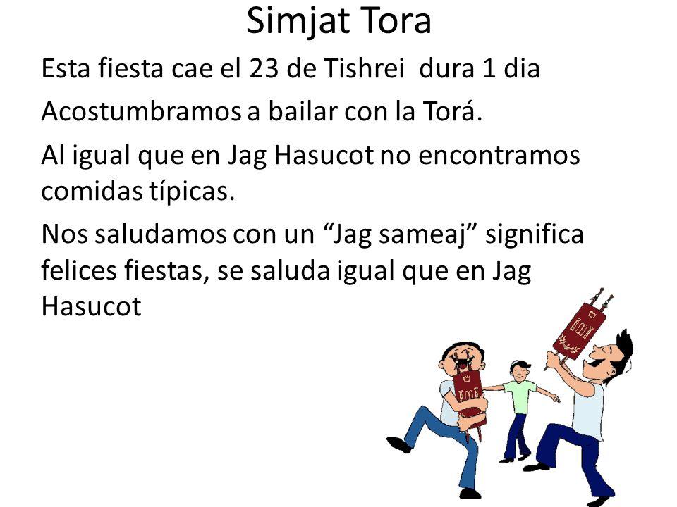 Simjat Tora