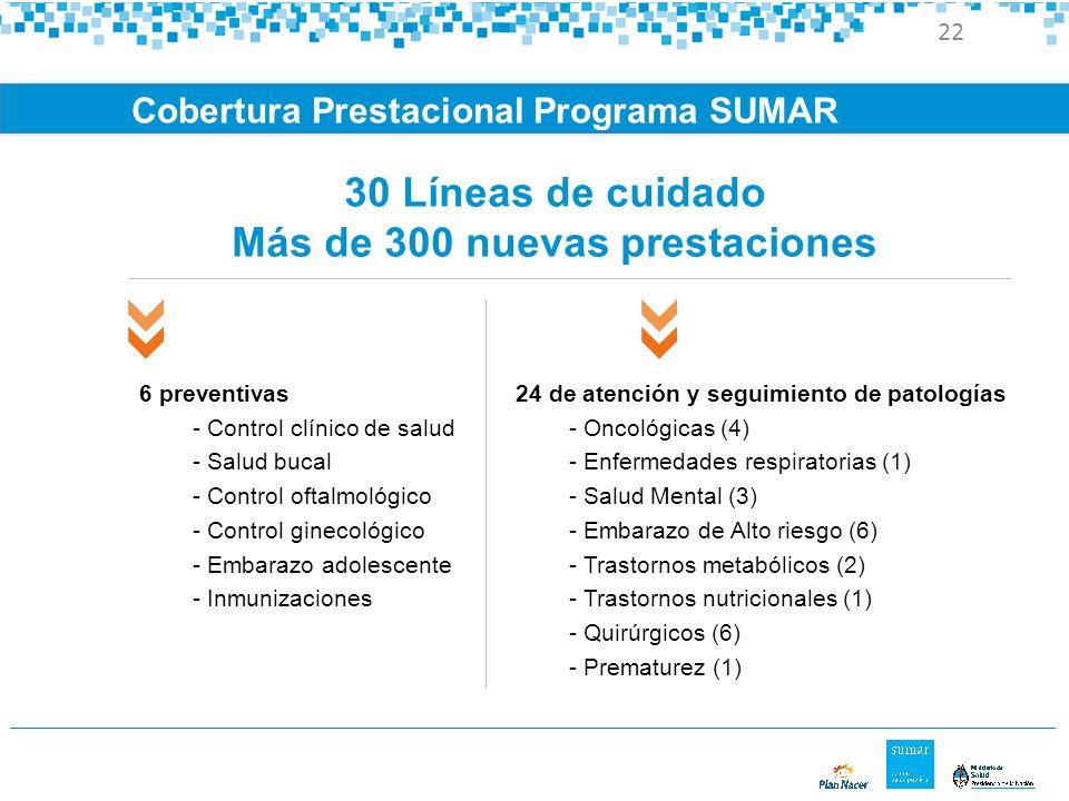30 Líneas de cuidado Más de 300 nuevas prestaciones