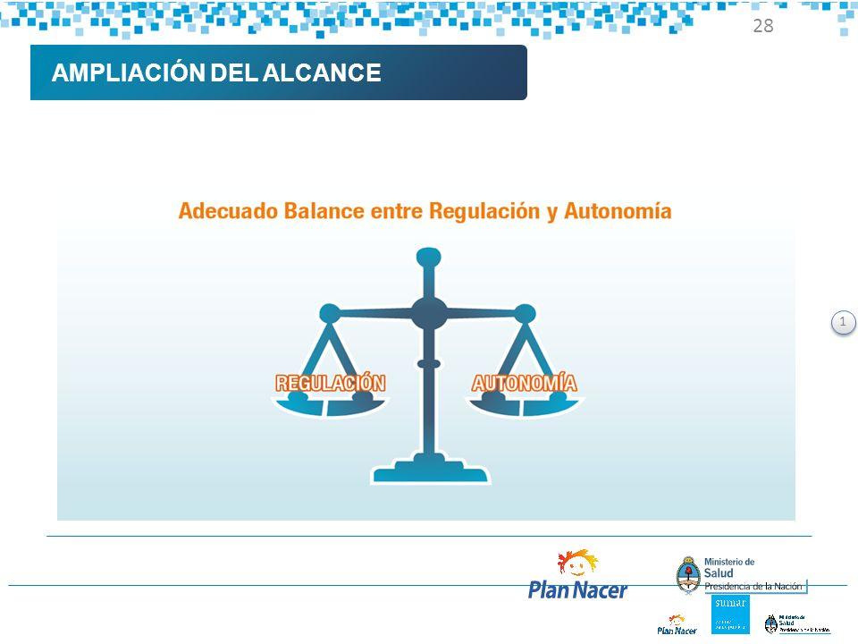 AMPLIACIÓN DEL ALCANCE