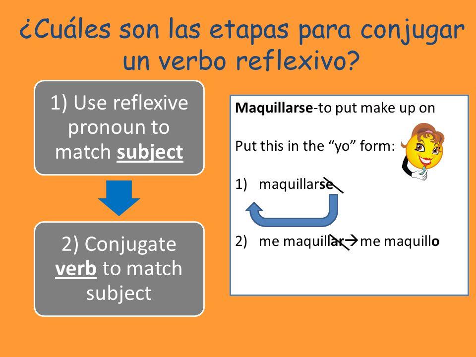 ¿Cuáles son las etapas para conjugar un verbo reflexivo