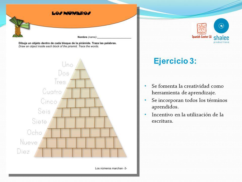 Ejercicio 3: Se fomenta la creatividad como herramienta de aprendizaje. Se incorporan todos los términos aprendidos.