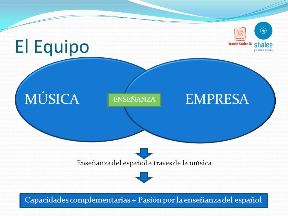 El Equipo MÚSICA EMPRESA