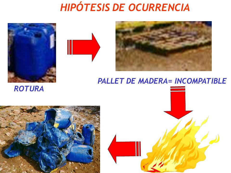 HIPÓTESIS DE OCURRENCIA