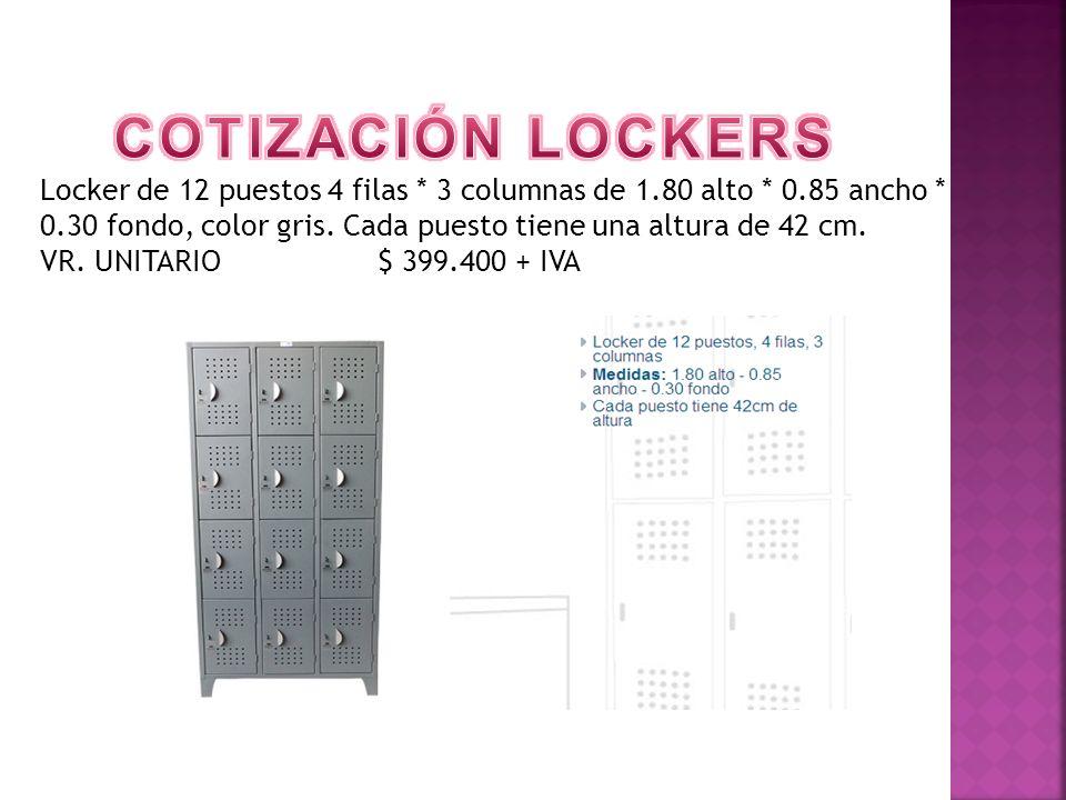 COTIZACIÓN LOCKERS