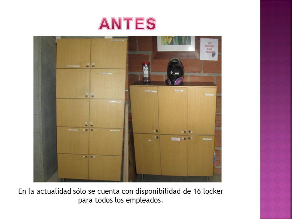 ANTES En la actualidad sólo se cuenta con disponibilidad de 16 locker para todos los empleados.