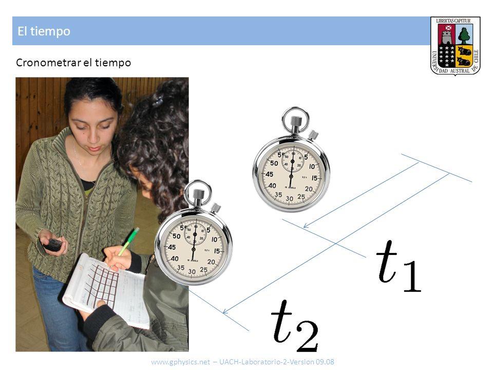 El tiempo Cronometrar el tiempo