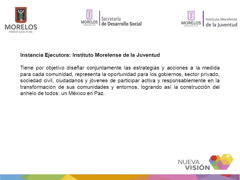 Instancia Ejecutora: Instituto Morelense de la Juventud