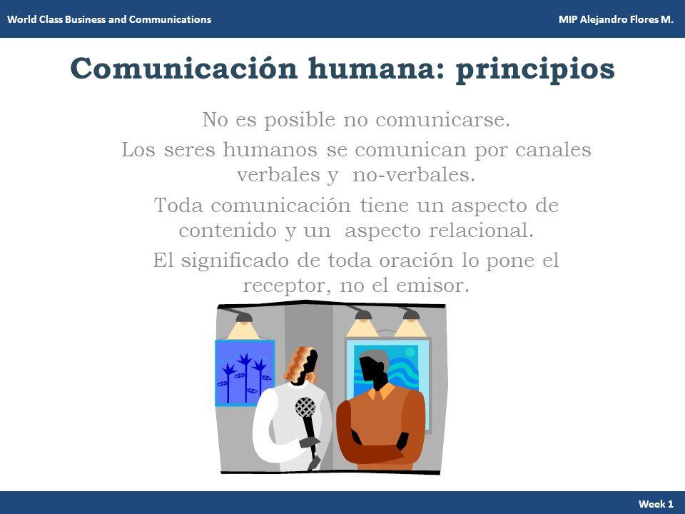 Comunicación humana: principios