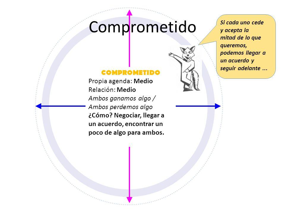 Comprometido COMPROMETIDO Propia agenda: Medio Relación: Medio
