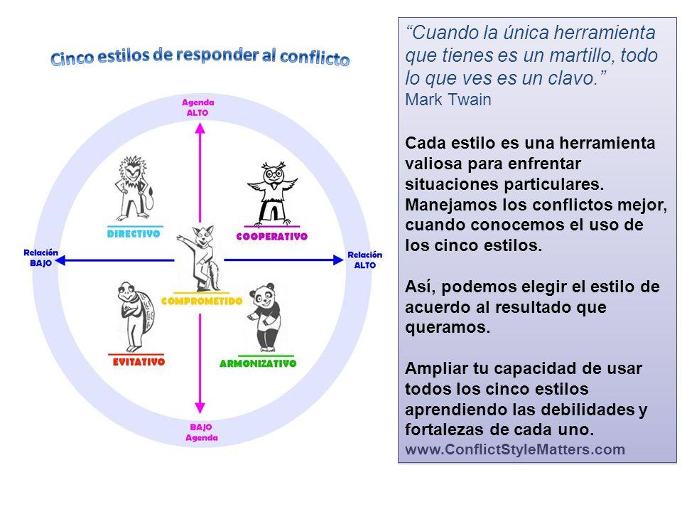 Cinco estilos de responder al conflicto