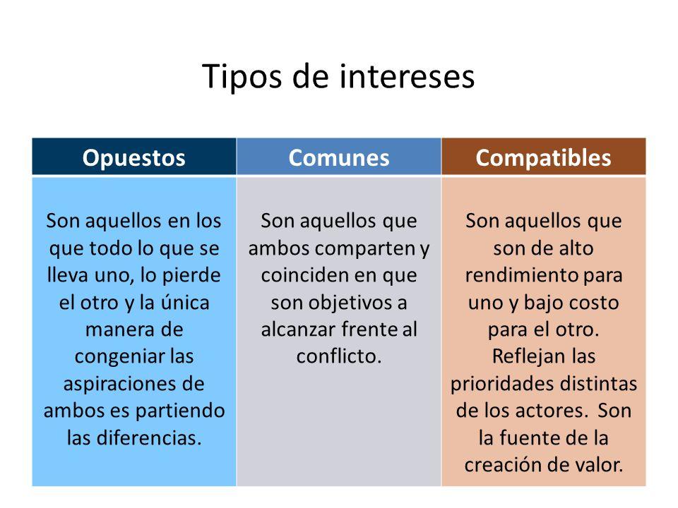 Opuestos Comunes Compatibles