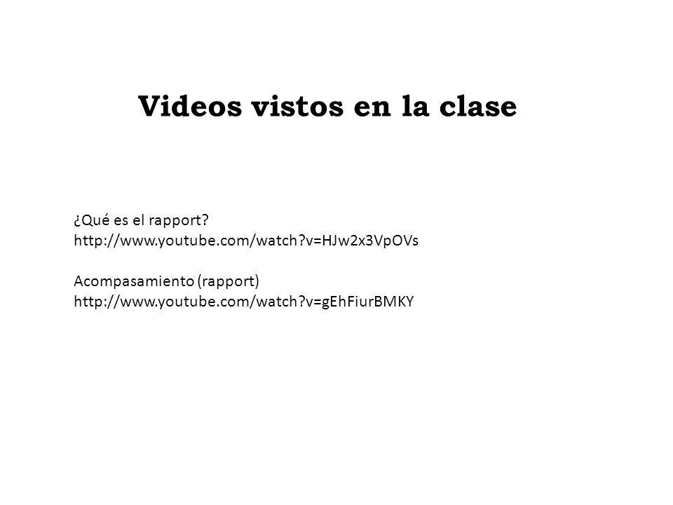 Videos vistos en la clase