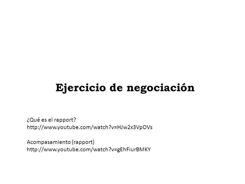 Ejercicio de negociación