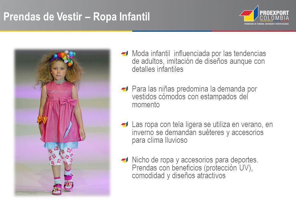 Prendas de Vestir – Ropa Infantil