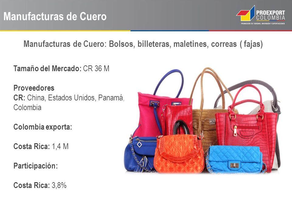 Manufacturas de Cuero Manufacturas de Cuero: Bolsos, billeteras, maletines, correas ( fajas) Tamaño del Mercado: CR 36 M.