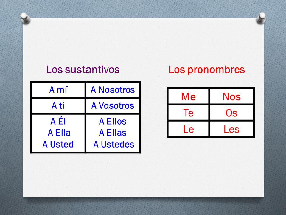 Los sustantivos Los pronombres Me Nos