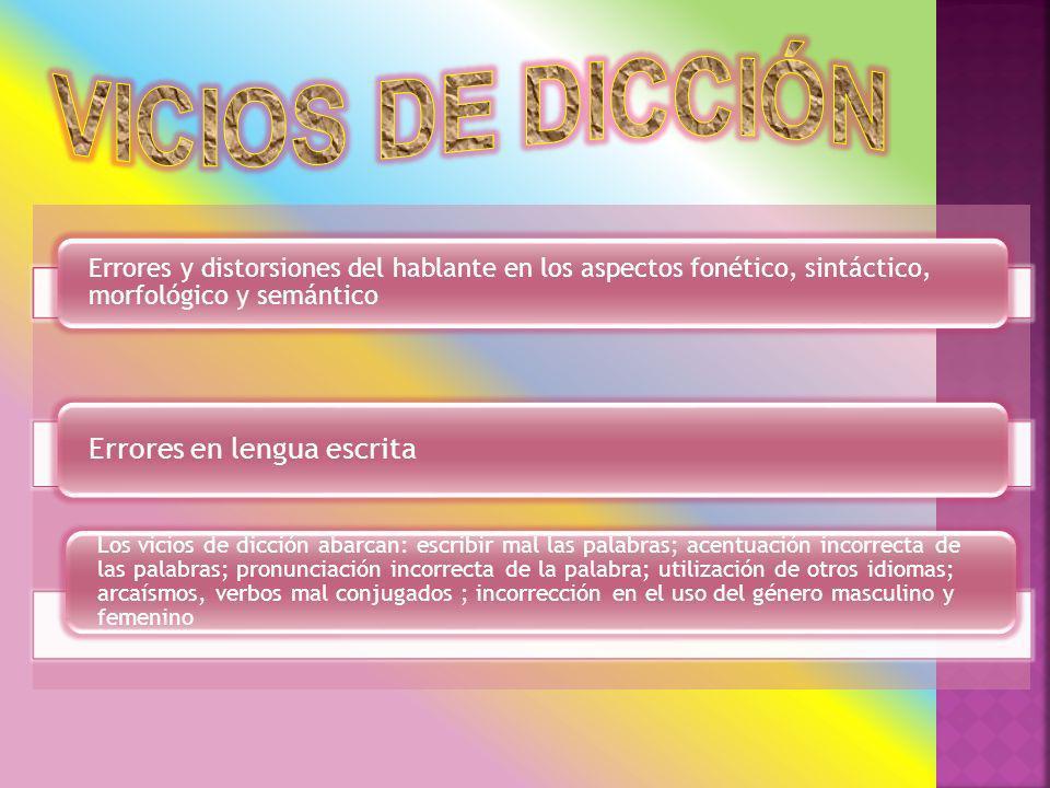 VICIOS DE DICCIÓN Errores en lengua escrita