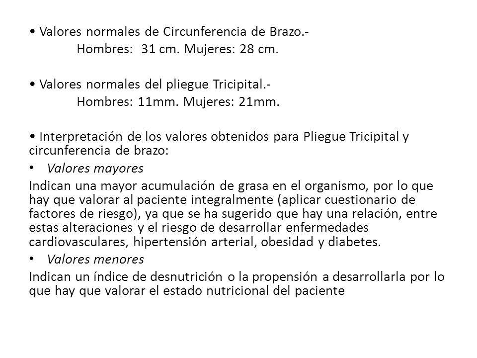 • Valores normales de Circunferencia de Brazo.-