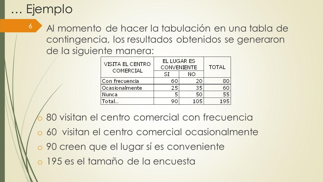… Ejemplo Al momento de hacer la tabulación en una tabla de contingencia, los resultados obtenidos se generaron de la siguiente manera: