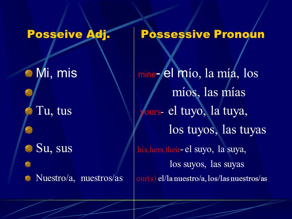 Posseive Adj. Possessive Pronoun