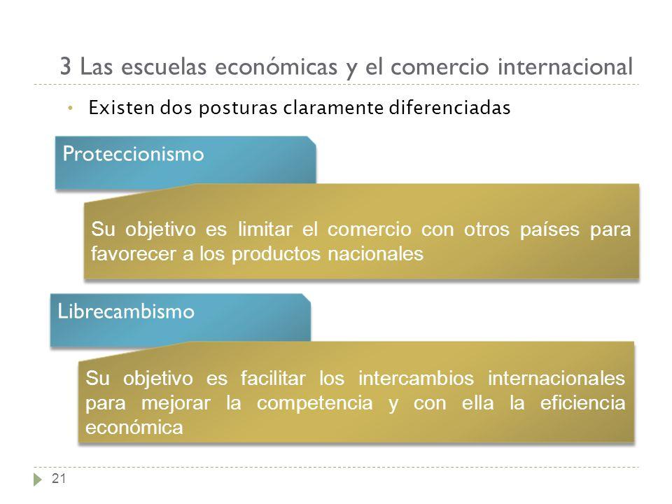 3 Las escuelas económicas y el comercio internacional