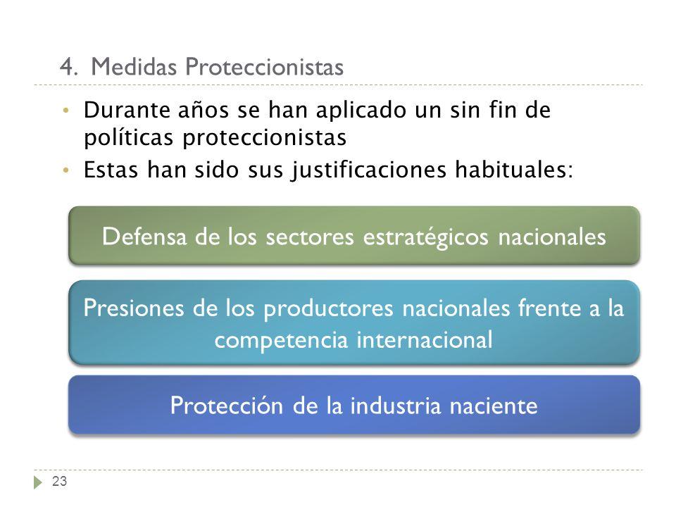 4. Medidas Proteccionistas