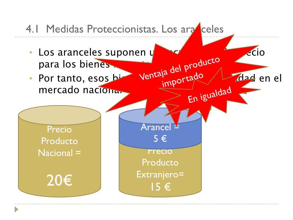 4.1 Medidas Proteccionistas. Los aranceles
