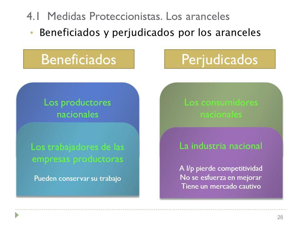 Beneficiados Perjudicados 4.1 Medidas Proteccionistas. Los aranceles