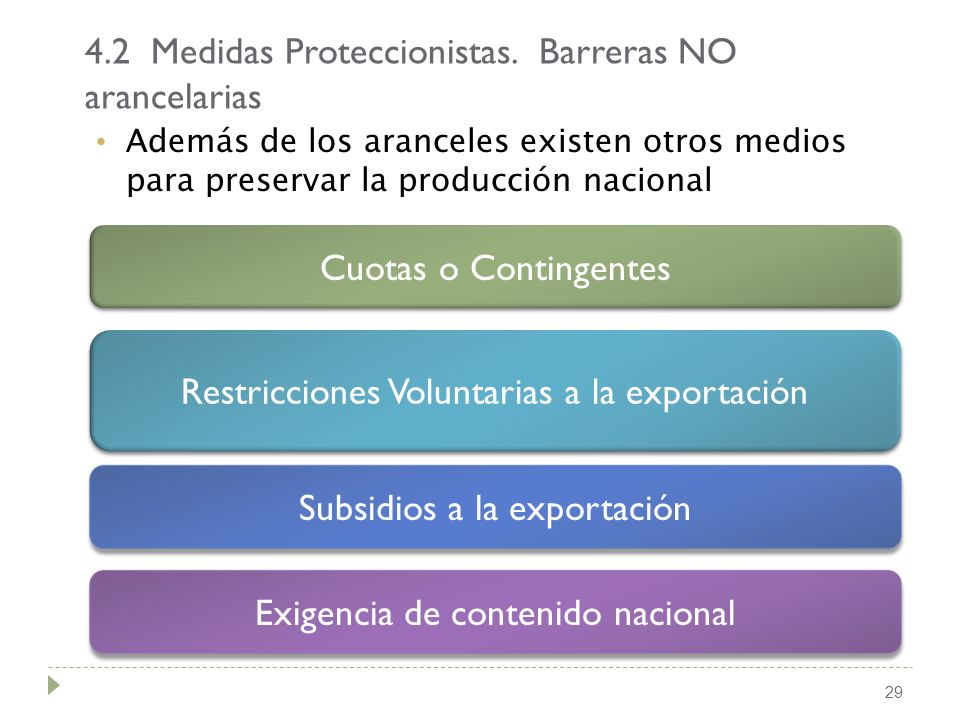 4.2 Medidas Proteccionistas. Barreras NO arancelarias