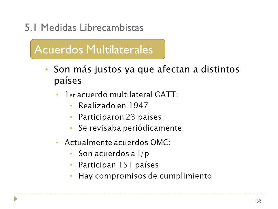 5.1 Medidas Librecambistas