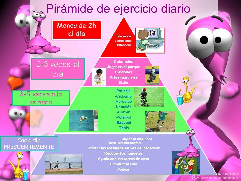 Pirámide de ejercicio diario