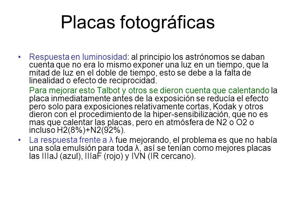 Placas fotográficas