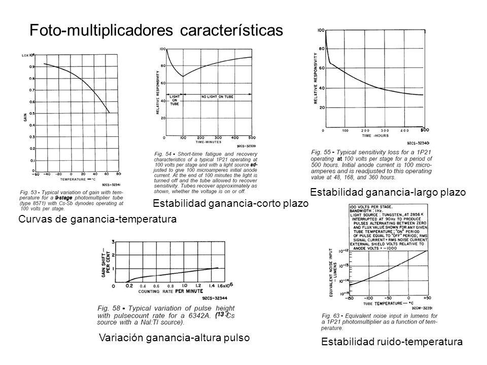 Foto-multiplicadores características