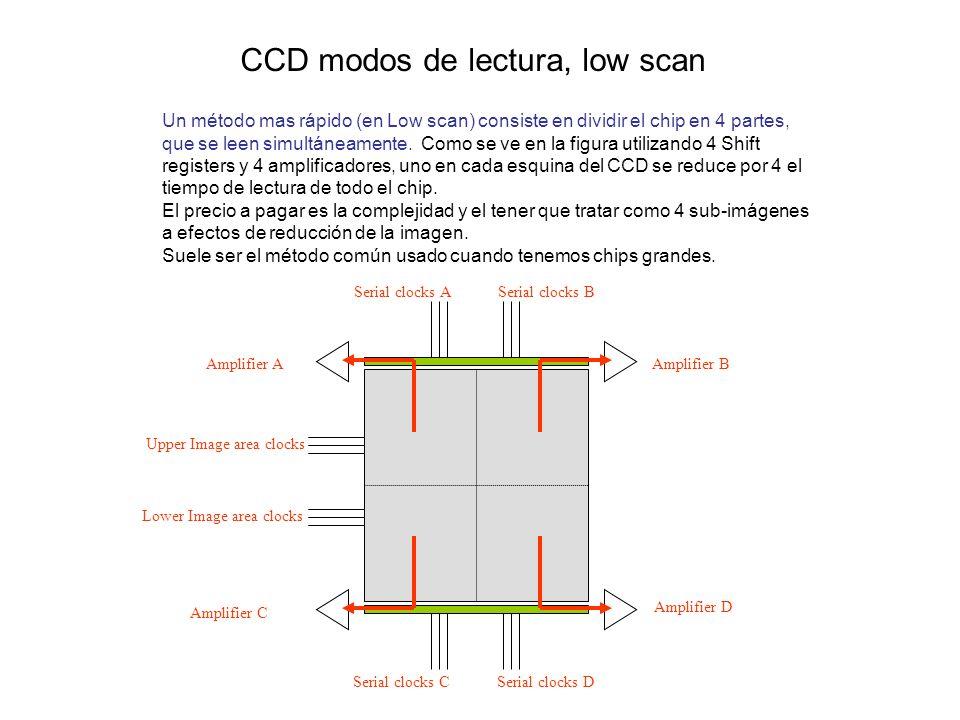 CCD modos de lectura, low scan