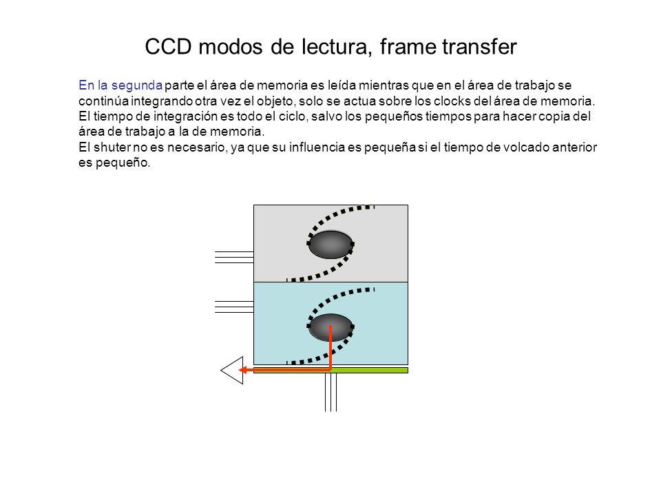 CCD modos de lectura, frame transfer
