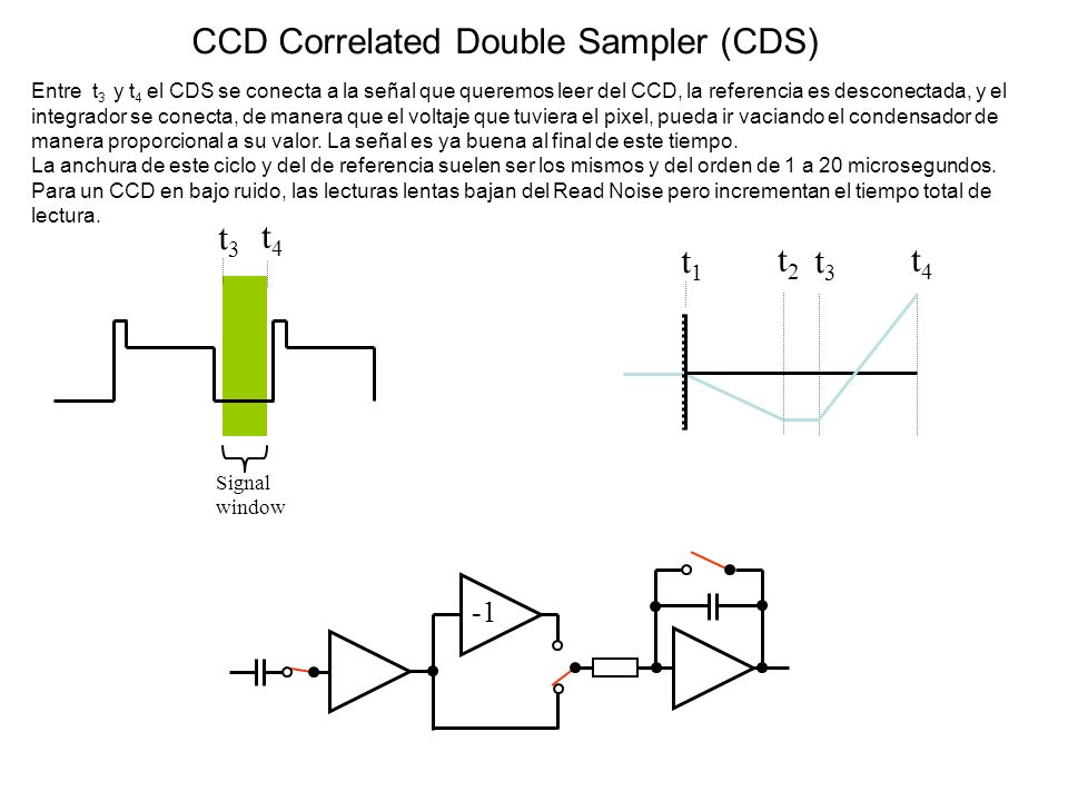 CCD Correlated Double Sampler (CDS)