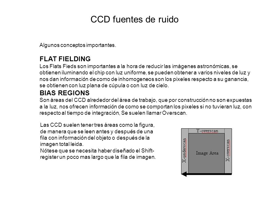 CCD fuentes de ruido FLAT FIELDING BIAS REGIONS
