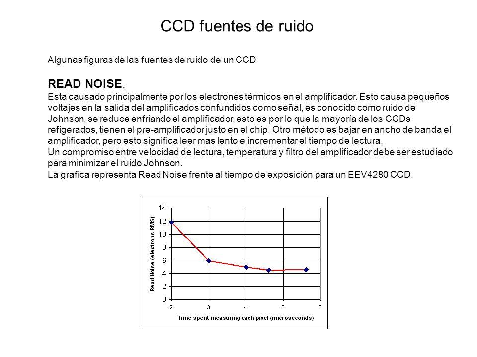 CCD fuentes de ruido READ NOISE.