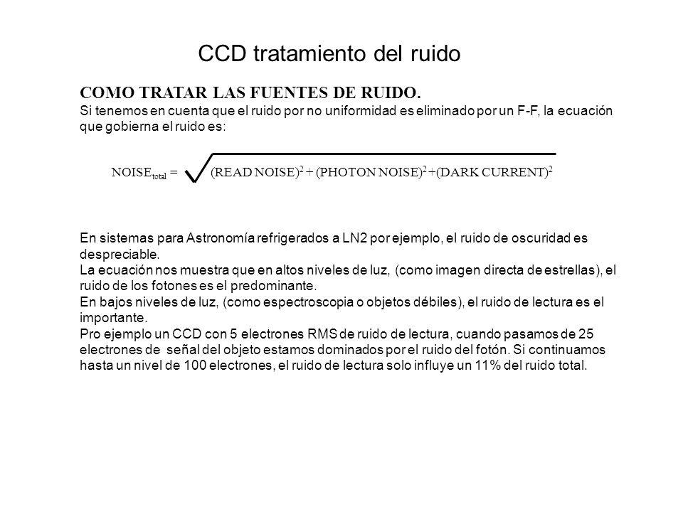 CCD tratamiento del ruido
