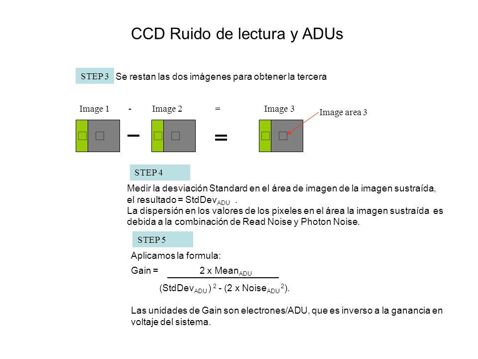CCD Ruido de lectura y ADUs