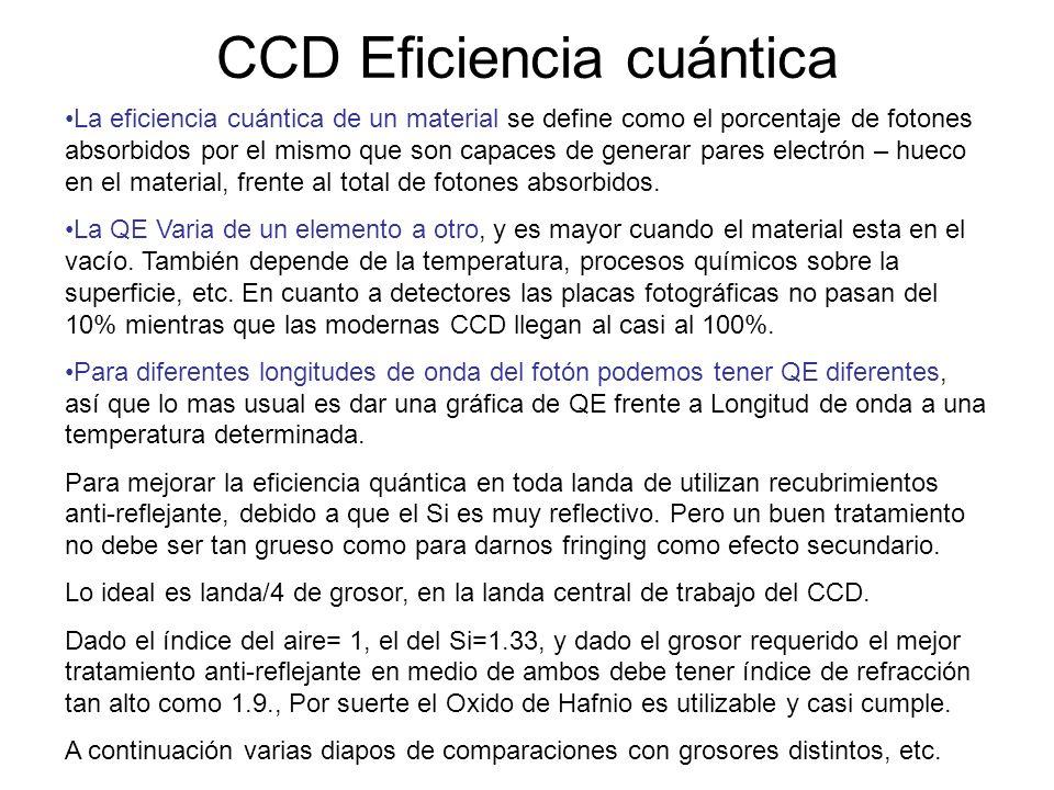 CCD Eficiencia cuántica