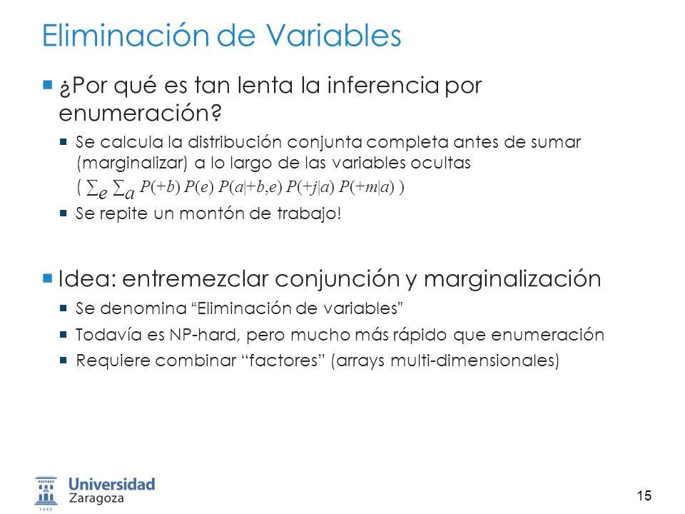 Eliminación de Variables